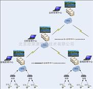 多設備兼容、多級聯網、數字模擬混合管理視頻監控系統