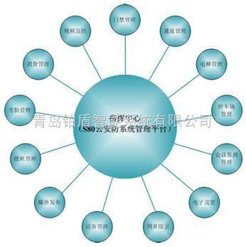 青岛做小区视频门禁、小区智能化系统