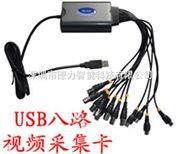 USB8路视频采集卡