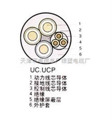 MC UcMC UC矿井用采煤机橡套电缆规格齐全