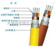 MVV 3*1.5矿用电缆