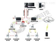 冰箱温湿度监控系统