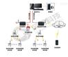冰箱温湿度监控系统,冰箱温湿度监控方案制作武汉风河一站式