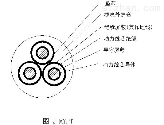 简笔画 设计 矢量 矢量图 手绘 素材 线稿 534_407