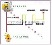 供暖管道热力管线漏水检测报警,定位漏水感应绳报警系统