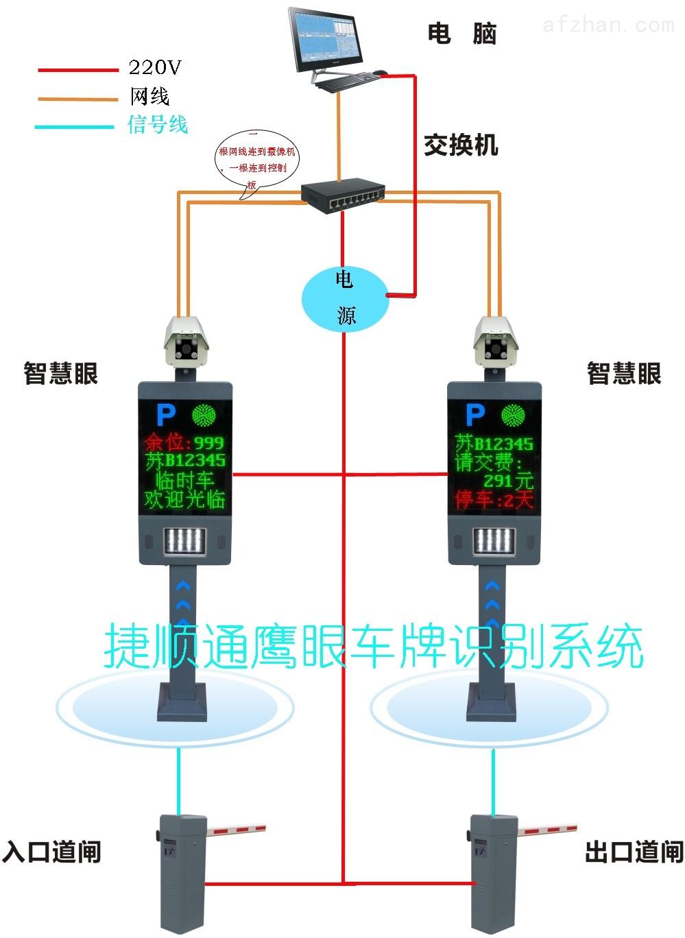 jst-sbxt02-深圳停车场车牌识别系统-深圳捷顺通智能