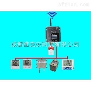wifi多路温湿度采集器
