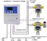 可燃气体泄漏报警器型号|厂家|行业|价格