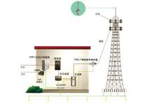 防雷设备频道-技术文章