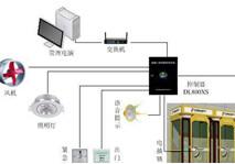 消防防护频道-技术文章