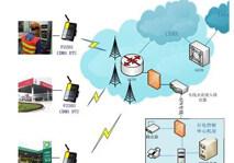 消防防护频道-应用案例