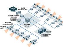 技shu页面缩略图-应yong案例