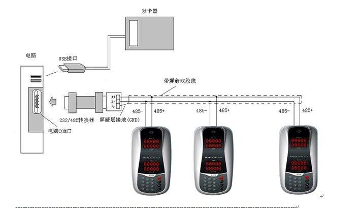 485通讯方式接线图