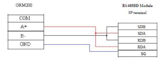 模块与三菱q 系列基本型plc(q