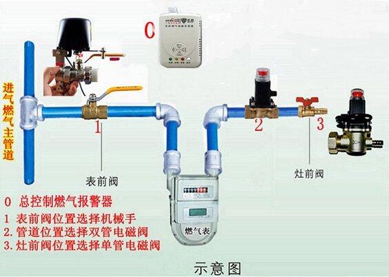 可燃气泄漏报警器-燃气报警器厂家¥#家用燃气报警器厂家 燃气泄漏
