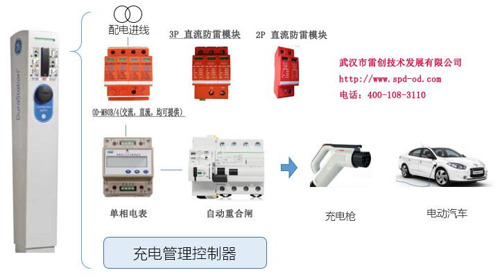 直流充电桩防雷,交流充电桩防雷,充电站防雷模块