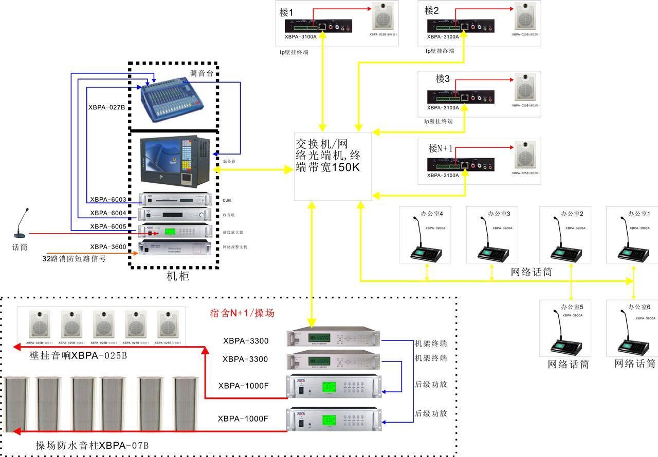 在保证音频质量的前提下(双声道,立体声,cd级),使用高效音频压缩算法