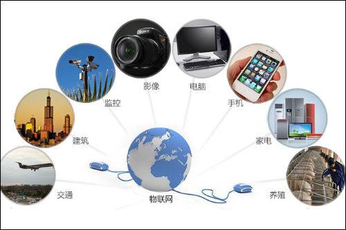 智能汽车利用先进的传感器,控制器等装置,使汽车具备智能的环境
