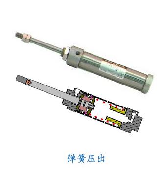 单活塞杆式,双活塞式,缓冲式和非缓冲式等,此类气缸使用最为广泛.图片