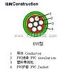 船用橡皮电缆CEF船用橡胶软电缆CEFR生产厂家