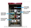 za-081智安万家安全用电监管配电柜